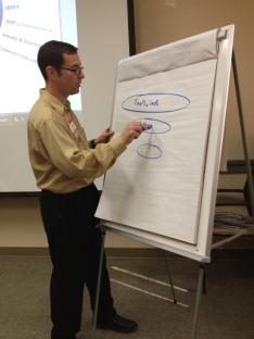 Image our facilitator takes notes